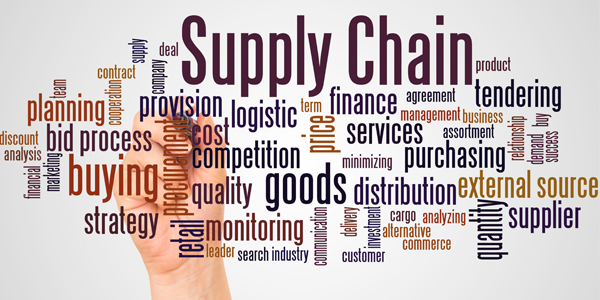 Supply Chain Word Cloud with Hand